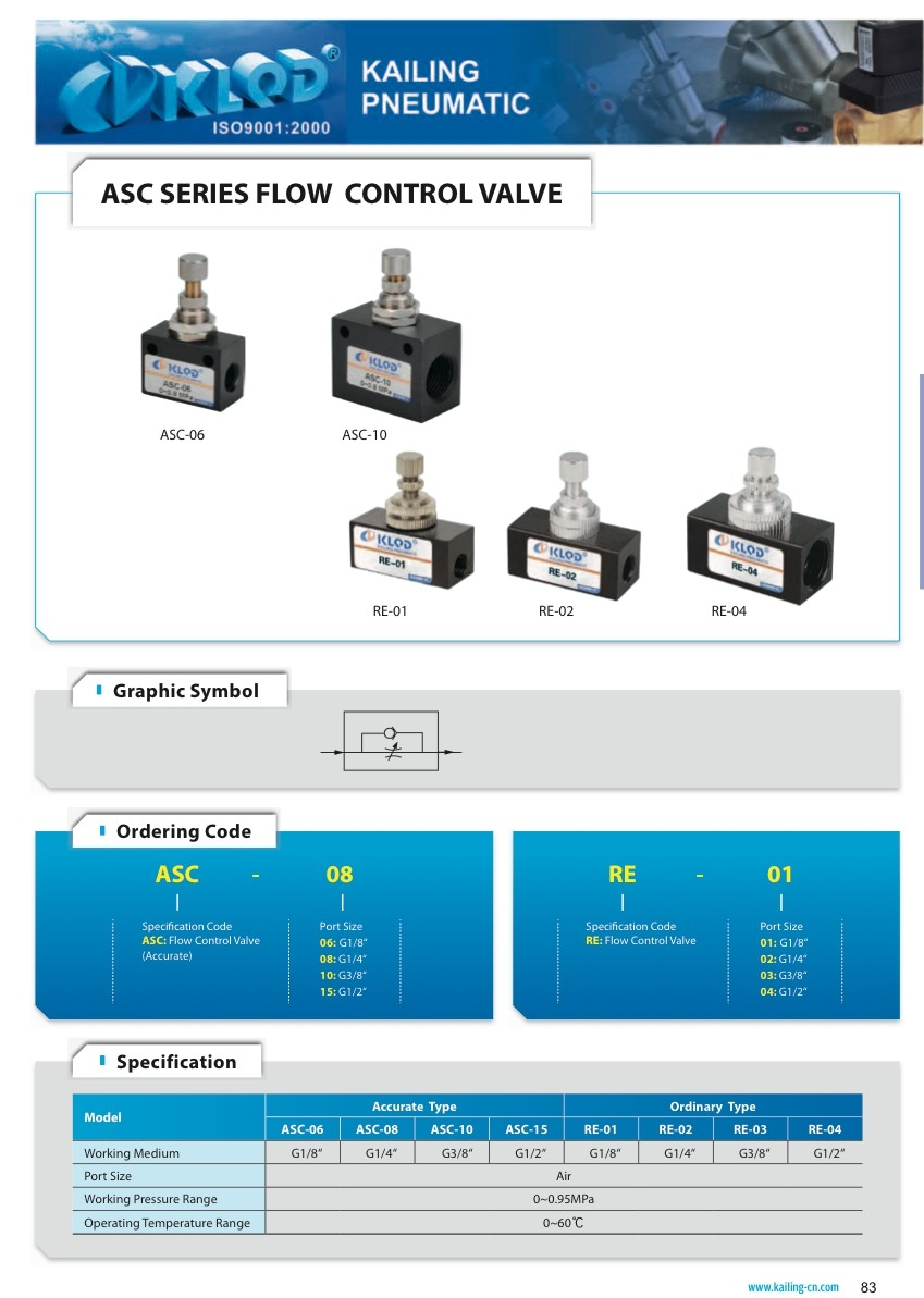 Asc Series Manual Flow Control Valve For Air Buy Schematic Detailed Images