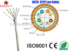best price 0.5mm cca/ccam cat 5e ftp 24awg china lan cable