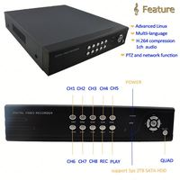 Most economic H.264 8Chs CIF Realtime CCTV DVR,h 264 network dvr software