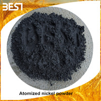 Best12W brushed nickel sheet metal / Atomized ni powder