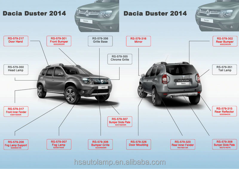 renault duster dacia duster 2015 t te lumi re de la. Black Bedroom Furniture Sets. Home Design Ideas