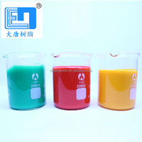 High Concentration Synthetic Acrylic Thickener for Textile Pigment Printing EM-PTE