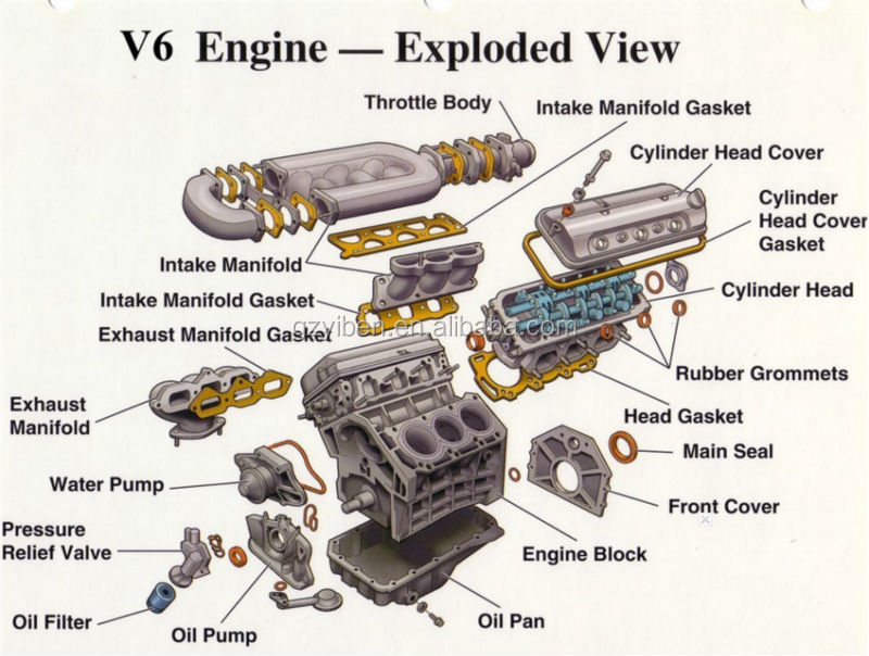 Toyota Supra Top View >> Toyota 4 0 V6 Engine Diagram 1999 RX300 V6 Engine ~ Elsavadorla