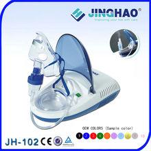 Nebulizadores médicos