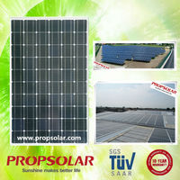 solar panel 220w in high quality TUV CE ISO