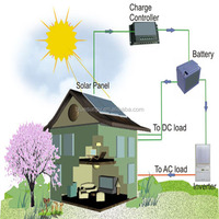 Bluesun high quality China best price 1000w 3000w 5000w on/off grid complete home solar system in karachi