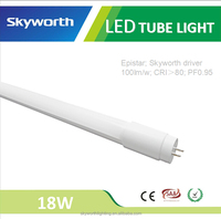 LED residential lighting 3 years warranty CE RoHS 18w 1.2m g13 hot sex tube 2015 t8 led home tube