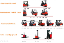 cheap price electric forklift battery