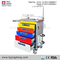 Medical Utility Emergency Trolley with Aluminum Alloy Drawers