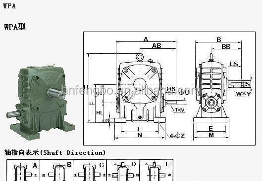 Industries Electric Motor Speed Reducer