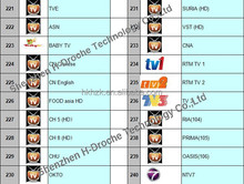 malaysia iptv download+ malaysia tv live channels apk+streaming internet tv WiFi Android iptv box malaysia Enjoy online TV