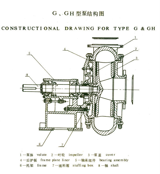 Centrifugal submersible pump / centrifugal pump / electric submersible pump