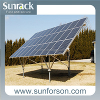 solar panel supporting structures for ground mounting