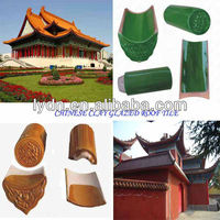 30 years Factory Direct sale Experience Overseas clients Small order accepted ancient statues