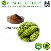 good quality bitter melon P.E., bitter melon nutrition