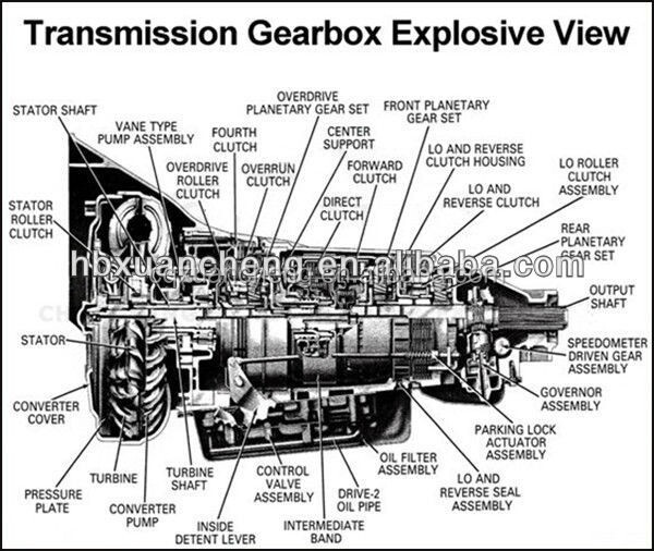 john deere 5220 wiring diagram on john images free download John Deere 317 Wiring Diagram john deere 5220 wiring diagram 11 john deere 317 ignition diagram john deere 850 wiring diagram john deere 317 wiring diagram