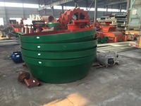 Wet pan mills for sale, wet pan mill for gold in the wholesale price