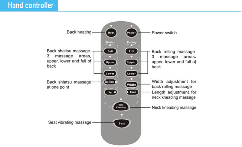 Alibaba China Electronics Useful Massager For Roms