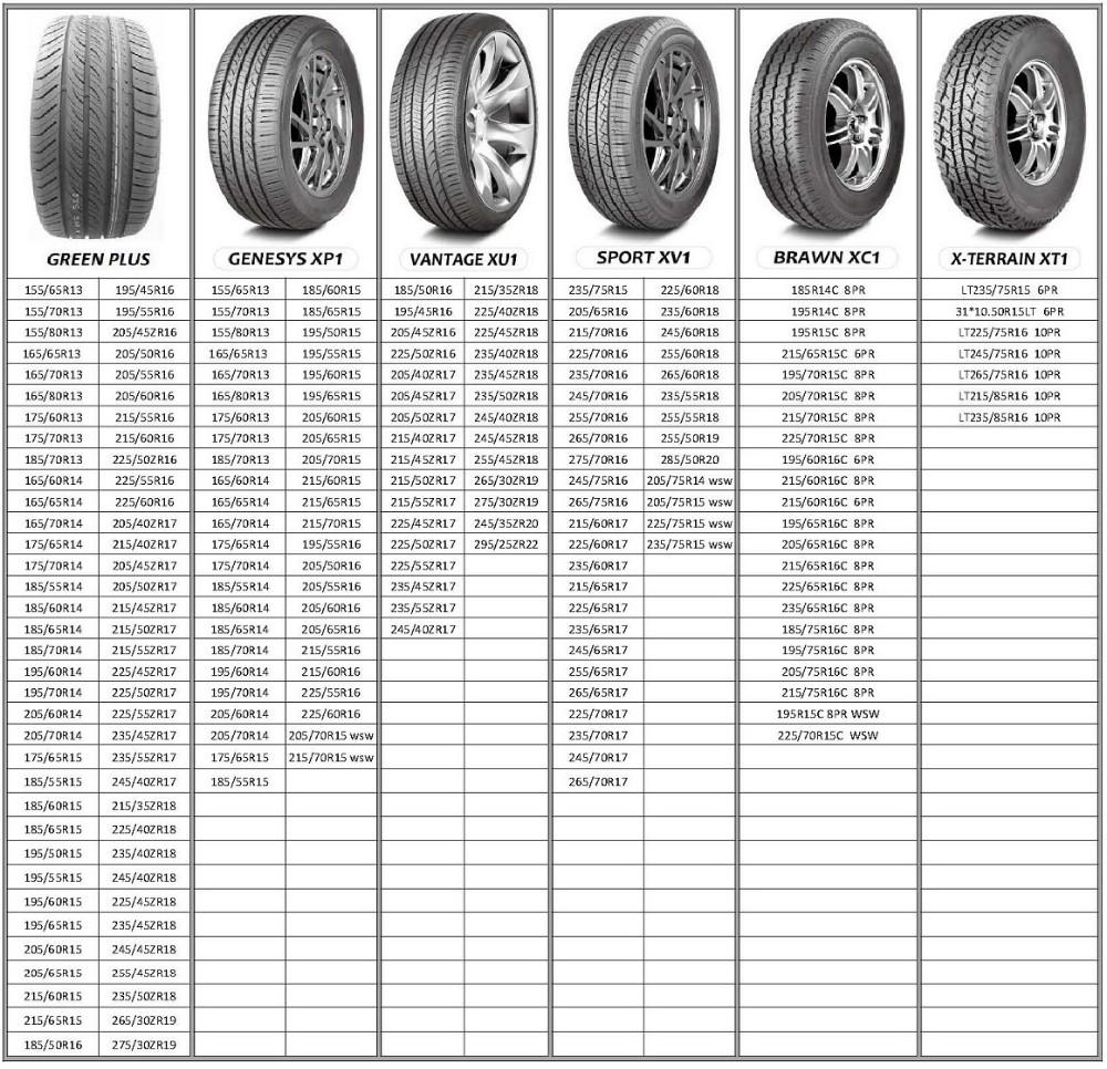 le radial meilleur marque nouveau pneu de voiture fabriqu s en chine 195r14c pneus id de produit. Black Bedroom Furniture Sets. Home Design Ideas