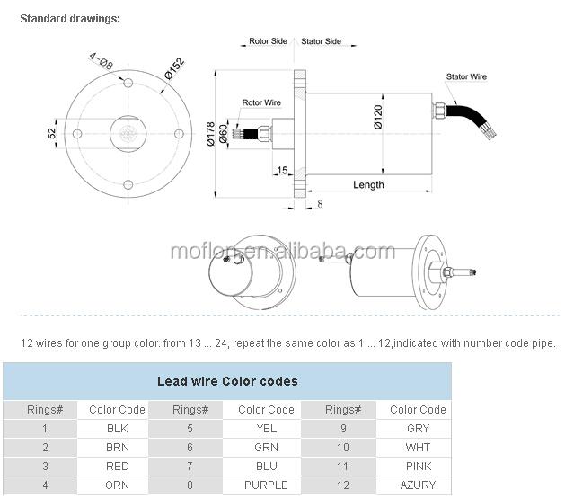 Slip Ring Motors From Shenzhen Moflon Technology Co