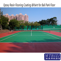 Self Levelling Epoxy Resin and Hardener Floor Coating