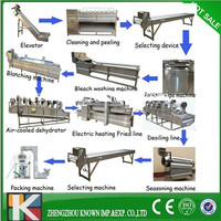 Machine for potato chips potato chips plant cost