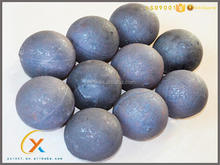 Forged iron ball for grinding ball mill machine