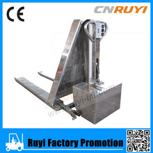 Peru stainless steel hydraulic electric pallet jack promotion