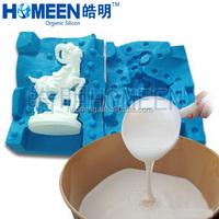 silicone rubber for mold making rtv silicone rubber for mold making