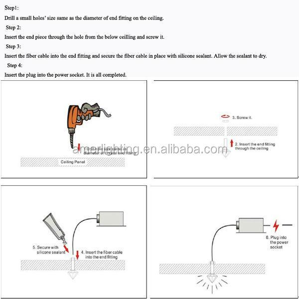 2015 fiber optic light kit for ceiling star decoration with 3075mm fiber optic installation 640351276332g aloadofball Gallery