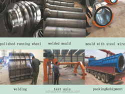 roll forming machine and RCC pipes or tubes making machine supplier