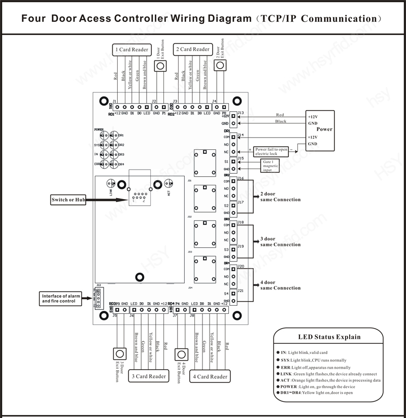 Hsy 04b free software 4 door tcpip access control board with 20000 04b wiring diagram swarovskicordoba Images