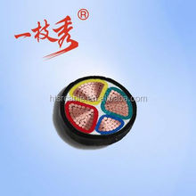China high quality AAC bare conductor AAC conductor Laurel CSA c49