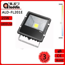 HOT European type 20w led flood light used outdoor with high lumen