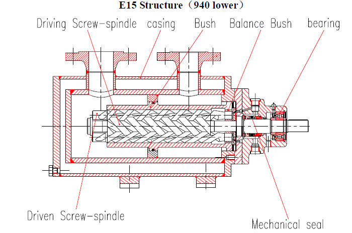 Air  pressor Parts Uk in addition Watch also Three screw pump additionally Ford Escape 2013 further ReducingValves. on fire pump diagram