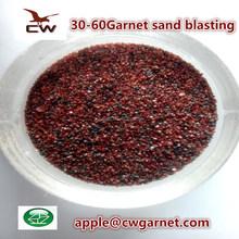 free grinding and polishing of garnet sands