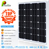 Powerwell Solar 100W Solar Panel With CE/IEC/TUV/ISO/INMETRO/CHUBB Approval Standard Paneles Solares