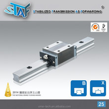 STAF Non-Caged Linear Guides for Wood Processing