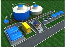 Puxin 100m3 medium size biogas system