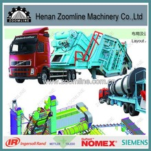 Mobile Asphalt Batching Equipment