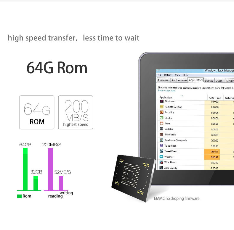VOYO A15 Champion Win8 Tablet PC 11.6 inch 3G tablet pc 11.6 inch with windows 8 Intel Wifi BT