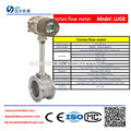 baixo custo braçadeira do tipo inteligente vortex medidor de fluxo de ar comprimido de medidor de fluxo