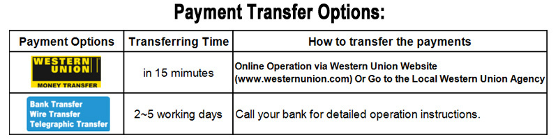 payment-transfer