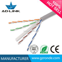 Blue 4 pairs high-class Ethernet Cable cat6 computer network certification