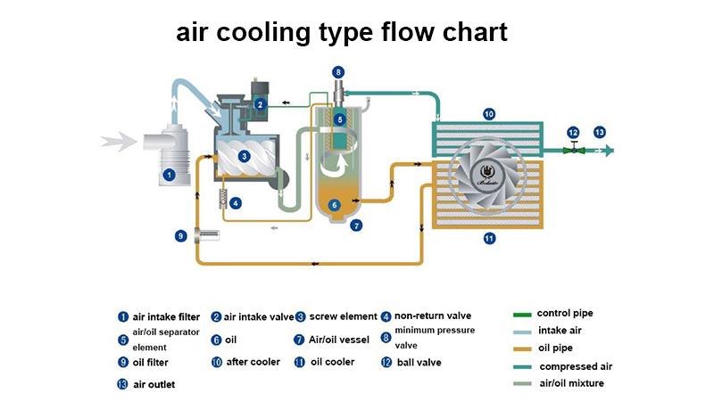 HTB1_8TTFFXcpaq6xXFS  Stage Thermostat Wiring Diagram on duo therm, single pole, old white rodgers, honeywell rth221b, trane heat pump,