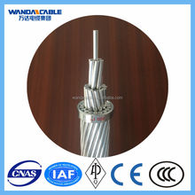 ALL Alluminum Wires Conductor, AAC conductor, power cable