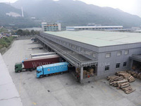 Contemporary antique shenzhen logistics company sudan