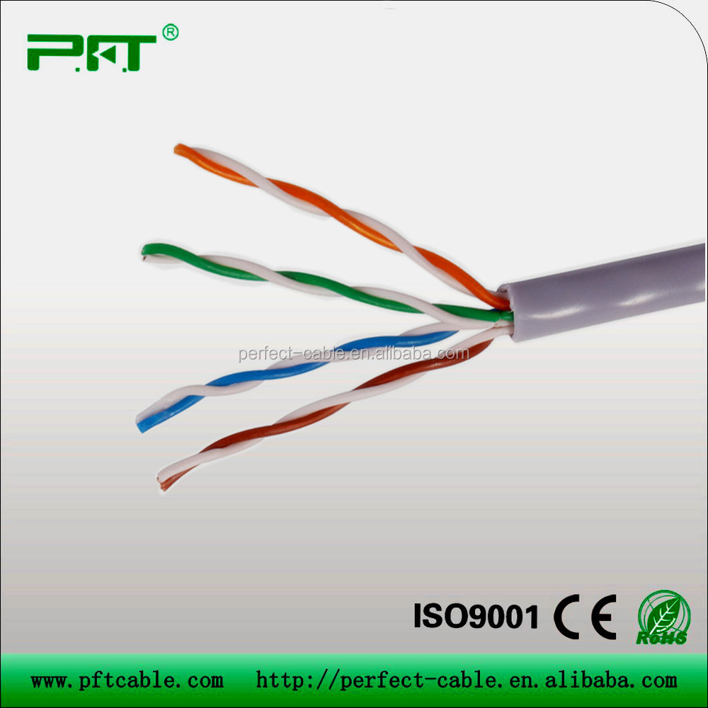 Shenzhen Perfect Wire Cat5e With Rvv 2 Cores Cable 1mm 15mm 25mm China Electric Electrical Copper Wires 1