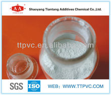 PVC stabilizer of Magnesium Stearate