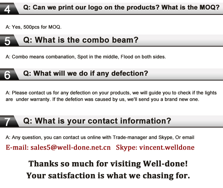 8.FAQ.sales5well-done.net.cn.jpg